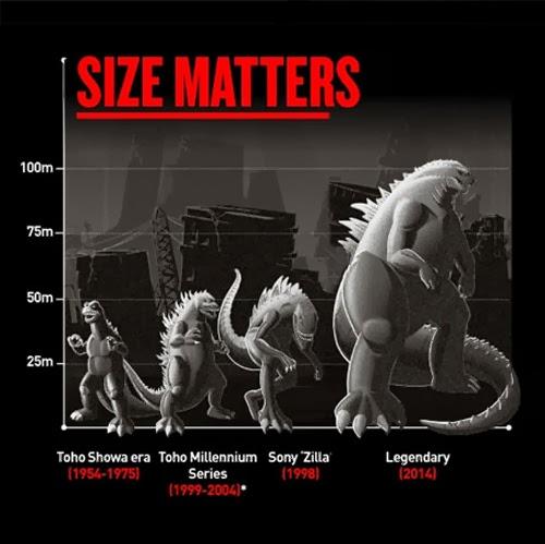 Godzilla_2014_largest_yet
