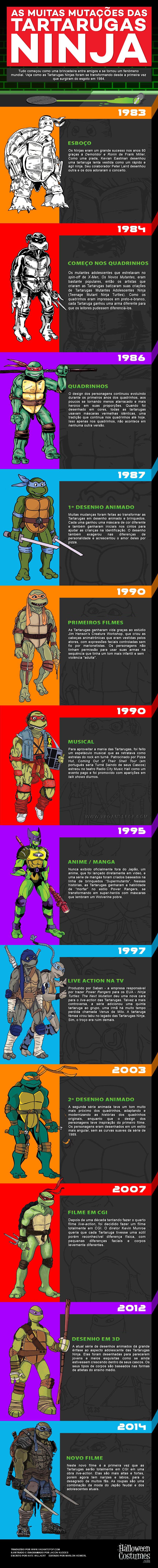tartarugas-ninjas-traduzidas-3